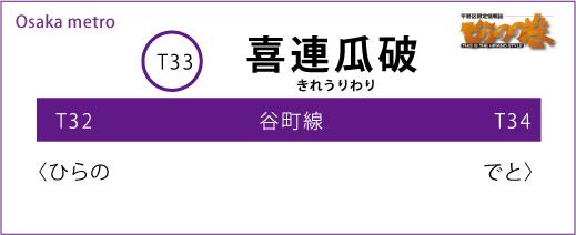 大阪メトロ 谷町線 喜連瓜破駅